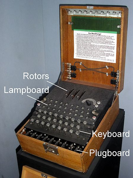 Enigma Machine Up For Sale At Christie S Auction